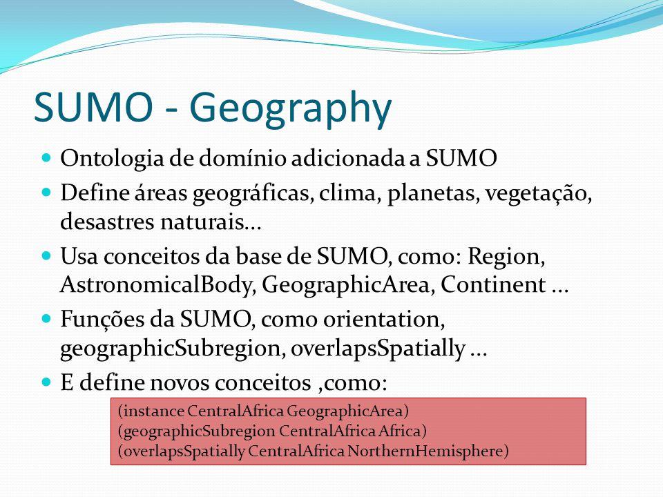 SUMO - Geography Ontologia de domínio adicionada a SUMO Define áreas geográficas, clima, planetas, vegetação, desastres naturais...