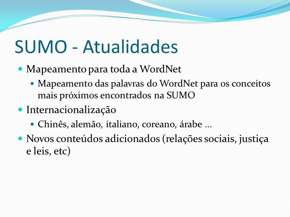 SUMO - Atualidades Mapeamento para toda a WordNet Mapeamento das palavras do WordNet para os conceitos mais próximos encontrados na SUMO Internacionalização Chinês, alemão, italiano, coreano, árabe...
