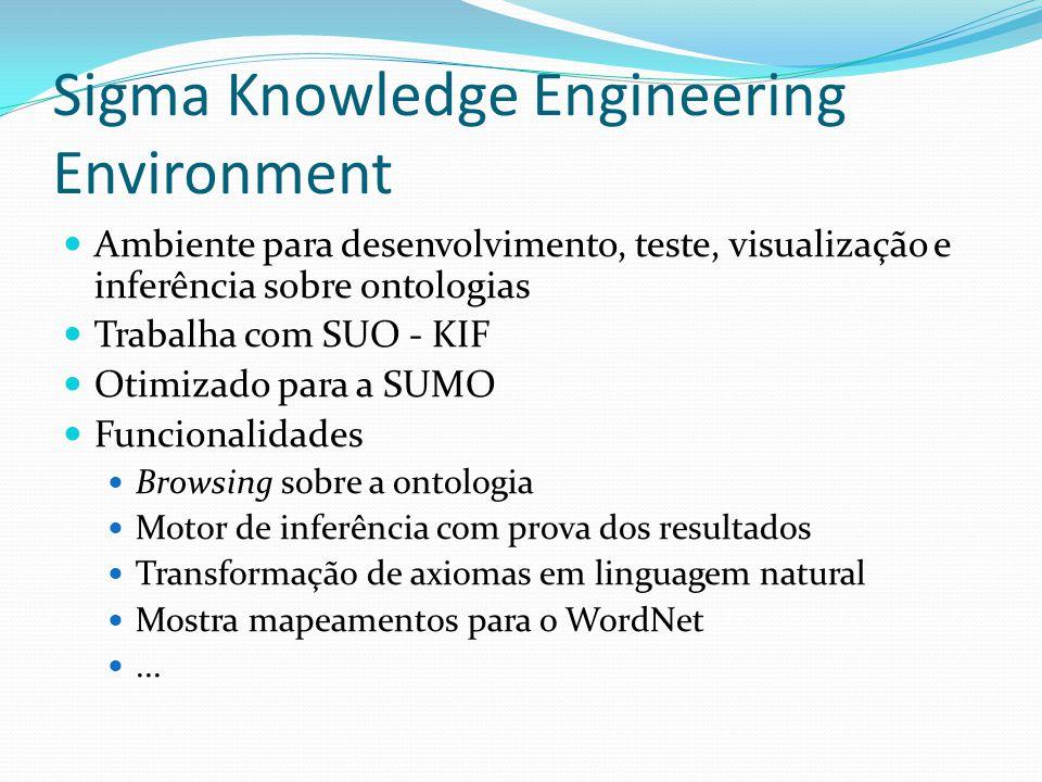 Sigma Knowledge Engineering Environment Ambiente para desenvolvimento, teste, visualização e inferência sobre ontologias Trabalha com SUO - KIF Otimizado para a SUMO Funcionalidades Browsing sobre a ontologia Motor de inferência com prova dos resultados Transformação de axiomas em linguagem natural Mostra mapeamentos para o WordNet...