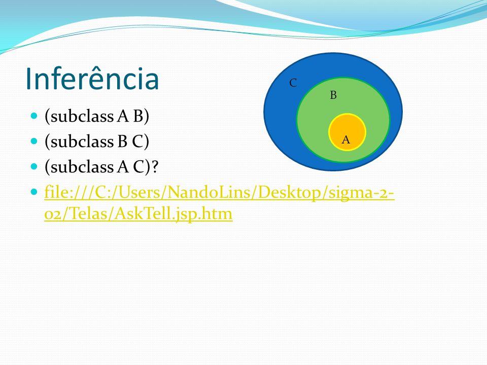 (subclass A B) (subclass B C) (subclass A C).