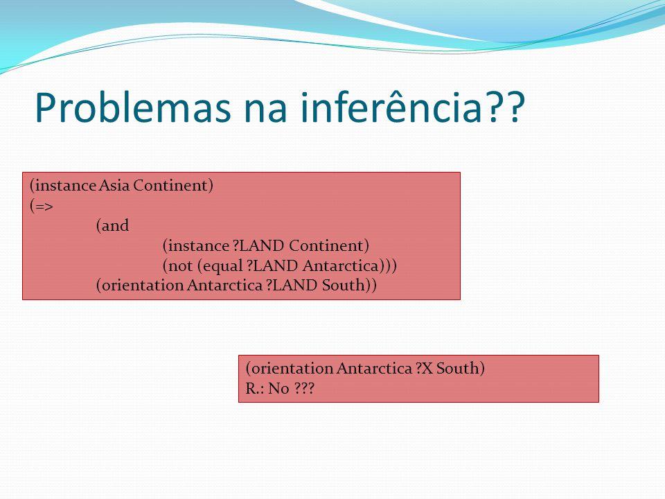 Problemas na inferência?? (instance Asia Continent) (=> (and (instance ?LAND Continent) (not (equal ?LAND Antarctica))) (orientation Antarctica ?LAND