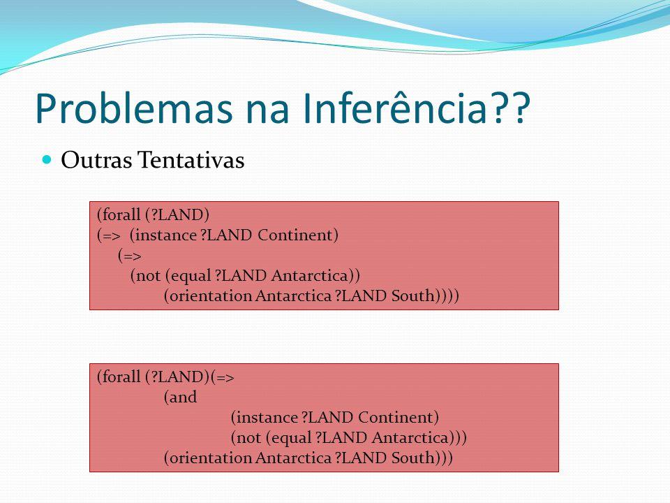 Problemas na Inferência?? Outras Tentativas (forall (?LAND) (=> (instance ?LAND Continent) (=> (not (equal ?LAND Antarctica)) (orientation Antarctica