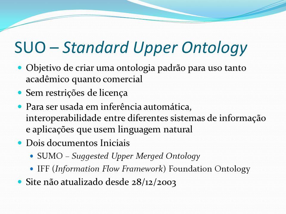 SUO – Standard Upper Ontology Objetivo de criar uma ontologia padrão para uso tanto acadêmico quanto comercial Sem restrições de licença Para ser usad