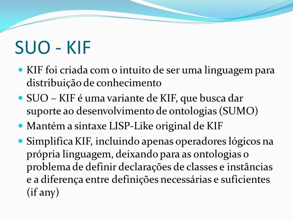 SUO - KIF KIF foi criada com o intuito de ser uma linguagem para distribuição de conhecimento SUO – KIF é uma variante de KIF, que busca dar suporte ao desenvolvimento de ontologias (SUMO) Mantém a sintaxe LISP-Like original de KIF Simplifica KIF, incluindo apenas operadores lógicos na própria linguagem, deixando para as ontologias o problema de definir declarações de classes e instâncias e a diferença entre definições necessárias e suficientes (if any)