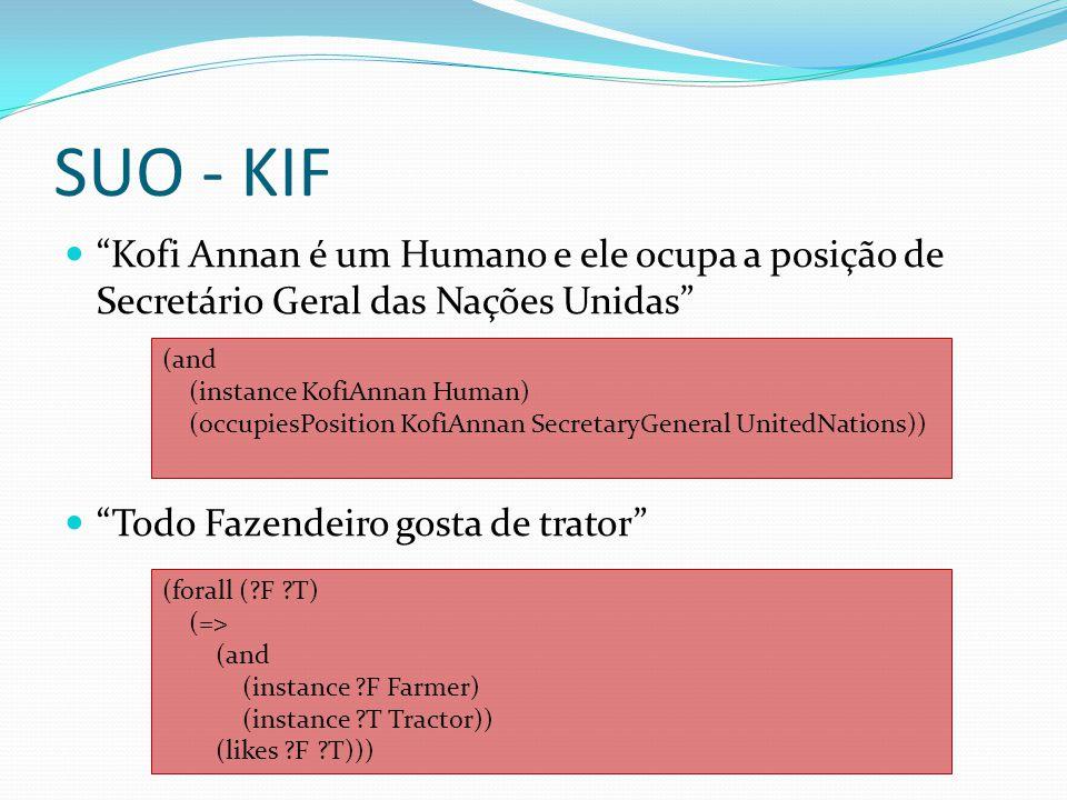 SUO - KIF Kofi Annan é um Humano e ele ocupa a posição de Secretário Geral das Nações Unidas Todo Fazendeiro gosta de trator (and (instance KofiAnnan Human) (occupiesPosition KofiAnnan SecretaryGeneral UnitedNations)) (forall (?F ?T) (=> (and (instance ?F Farmer) (instance ?T Tractor)) (likes ?F ?T)))