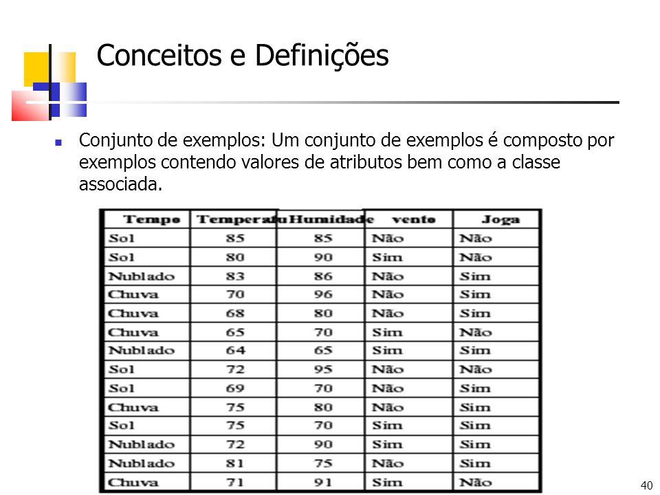 40 Conceitos e Definições Conjunto de exemplos: Um conjunto de exemplos é composto por exemplos contendo valores de atributos bem como a classe associ