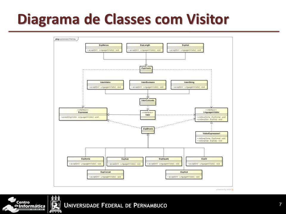 Diagrama de Classes com Visitor 7