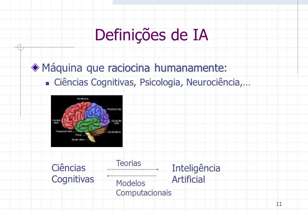 11 Definições de IA raciocina humanamente Máquina que raciocina humanamente: Ciências Cognitivas, Psicologia, Neurociência,… Ciências Cognitivas Intel