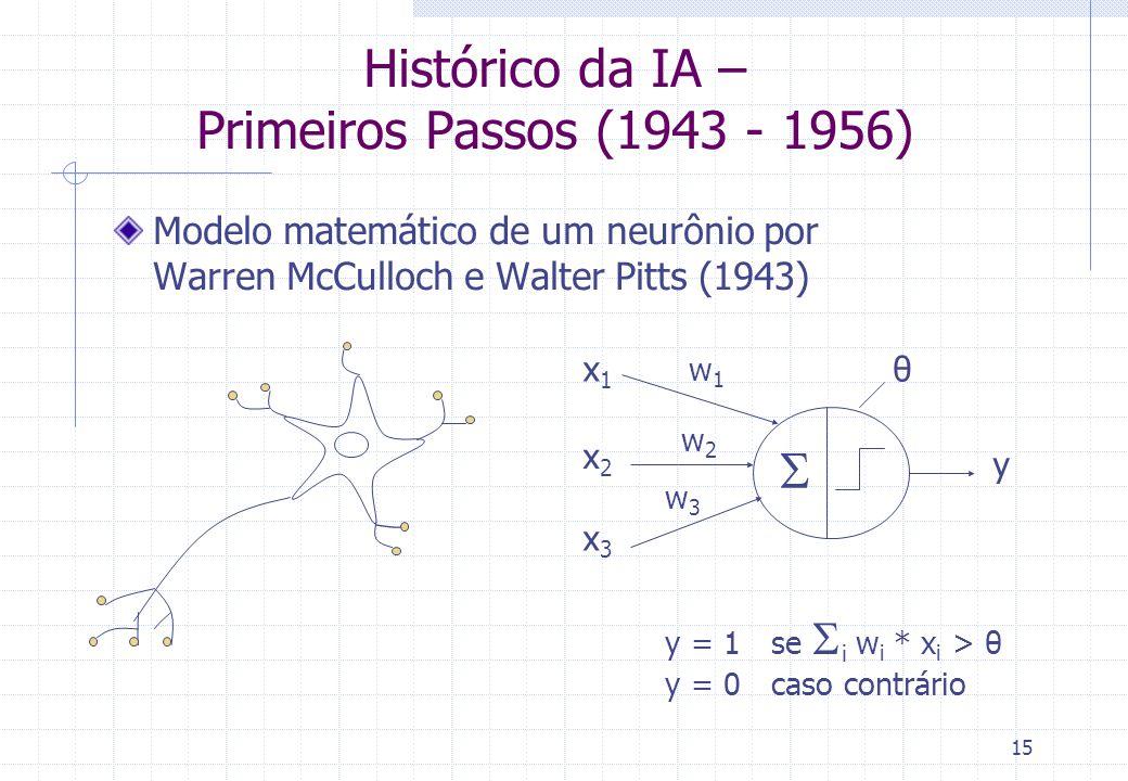 15 Histórico da IA – Primeiros Passos (1943 - 1956) Modelo matemático de um neurônio por Warren McCulloch e Walter Pitts (1943) x1x1 x2x2 x3x3 θ y y =