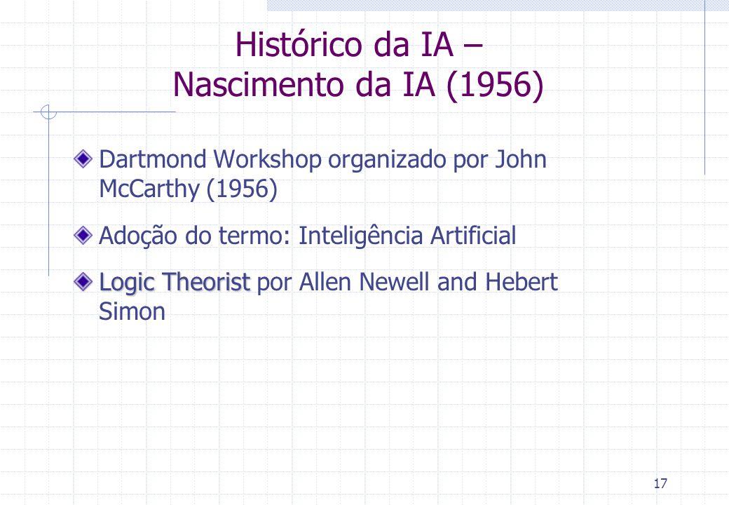 17 Histórico da IA – Nascimento da IA (1956) Dartmond Workshop organizado por John McCarthy (1956) Adoção do termo: Inteligência Artificial Logic Theo