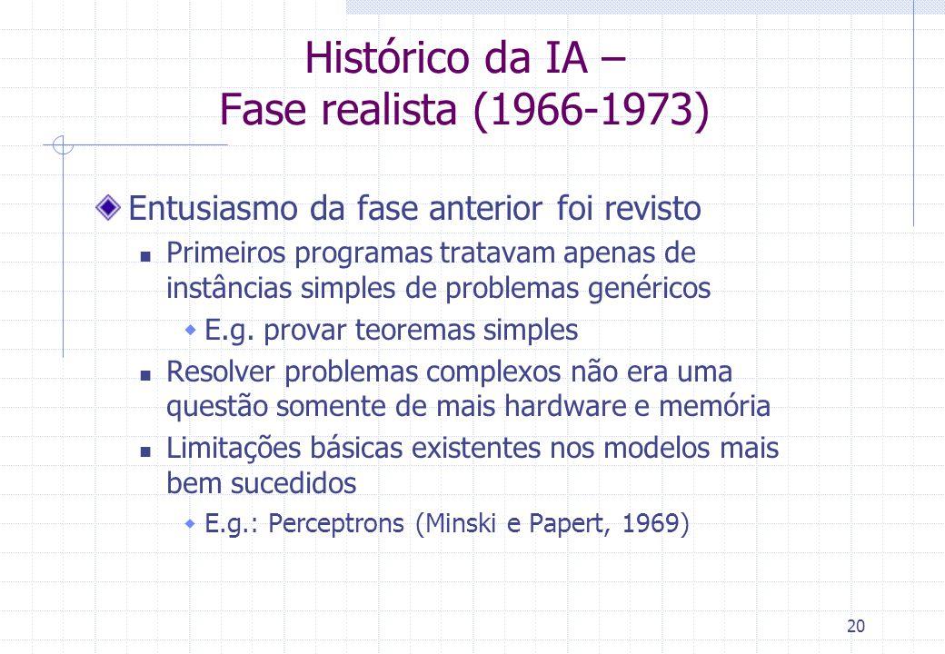 20 Histórico da IA – Fase realista (1966-1973) Entusiasmo da fase anterior foi revisto Primeiros programas tratavam apenas de instâncias simples de pr