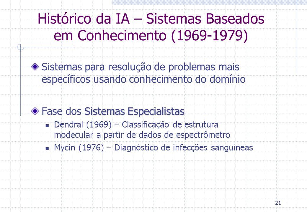 21 Histórico da IA – Sistemas Baseados em Conhecimento (1969-1979) Sistemas para resolução de problemas mais específicos usando conhecimento do domíni