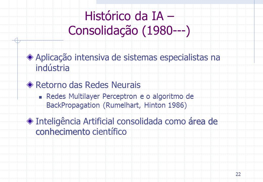 22 Histórico da IA – Consolidação (1980---) Aplicação intensiva de sistemas especialistas na indústria Retorno das Redes Neurais Redes Multilayer Perc
