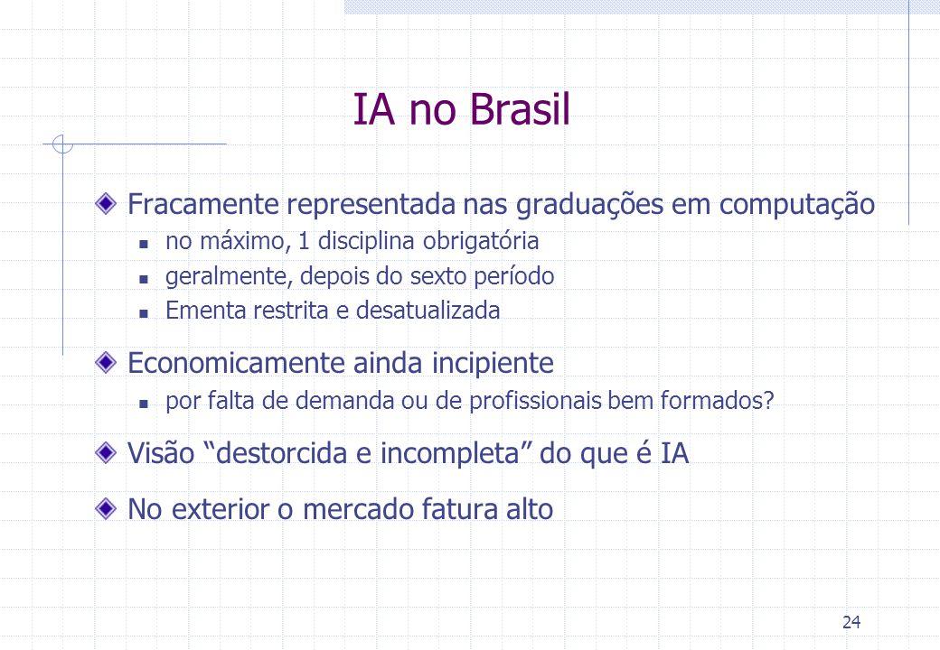 24 IA no Brasil Fracamente representada nas graduações em computação no máximo, 1 disciplina obrigatória geralmente, depois do sexto período Ementa re