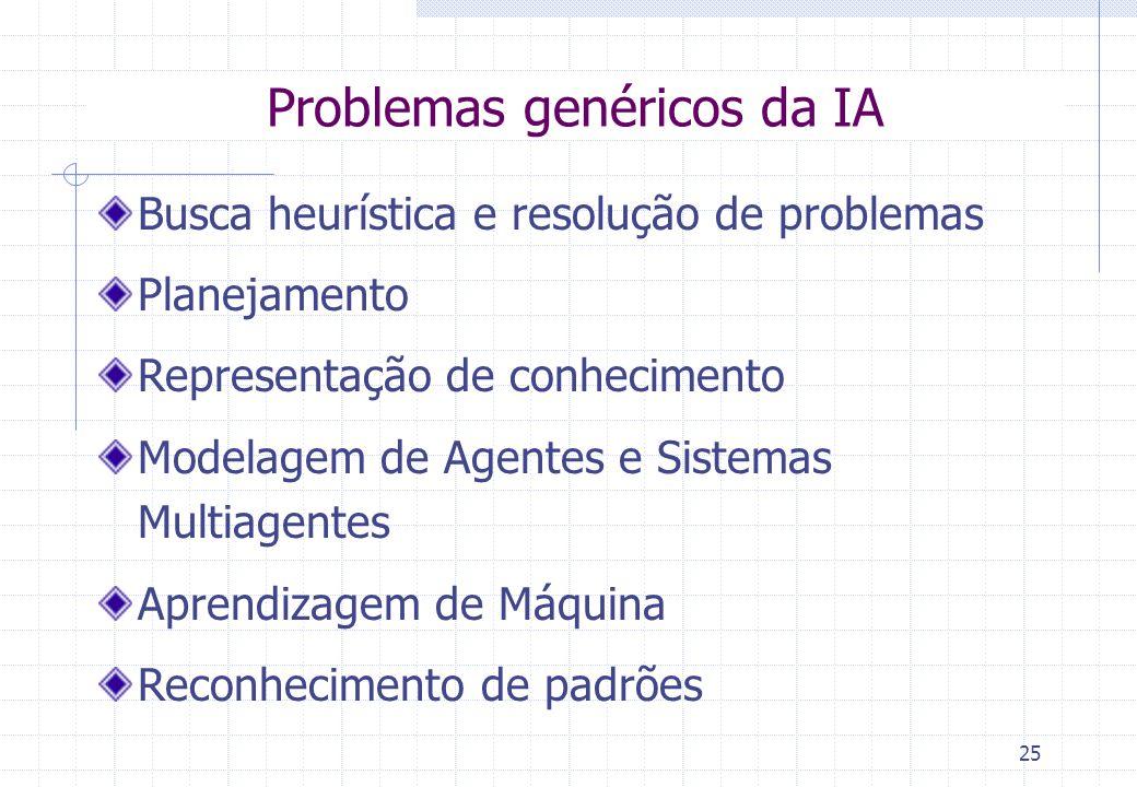 25 Problemas genéricos da IA Busca heurística e resolução de problemas Planejamento Representação de conhecimento Modelagem de Agentes e Sistemas Mult