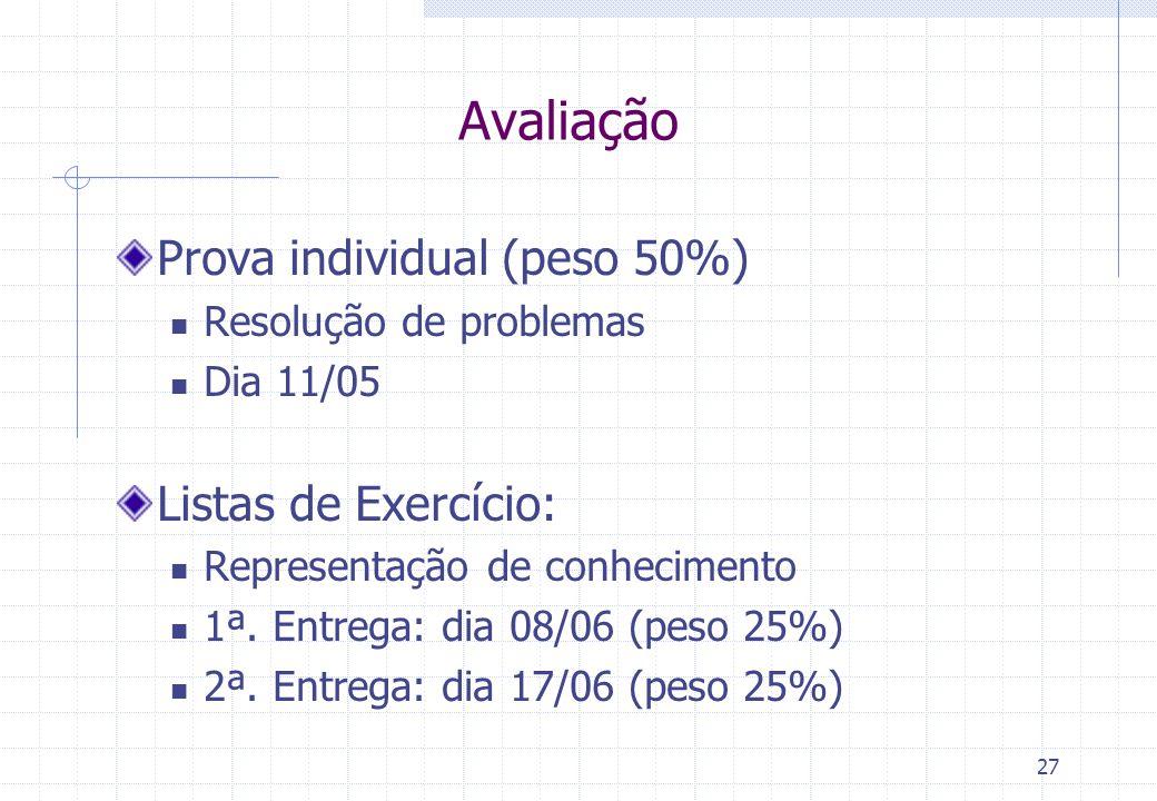 27 Avaliação Prova individual (peso 50%) Resolução de problemas Dia 11/05 Listas de Exercício: Representação de conhecimento 1ª. Entrega: dia 08/06 (p