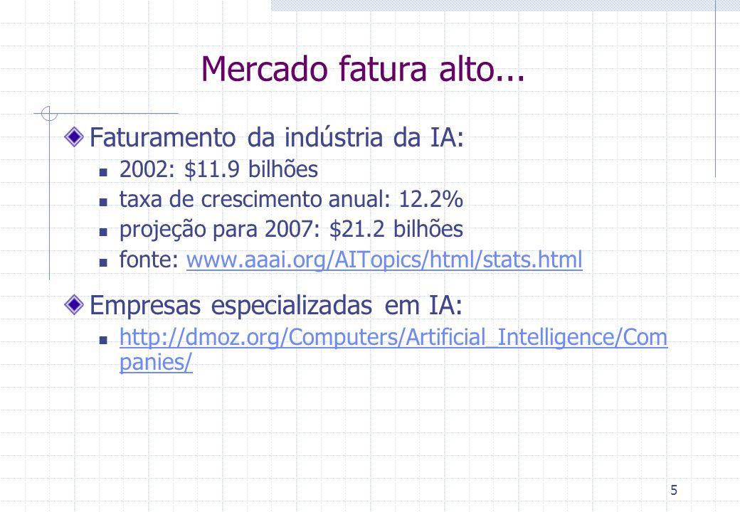 5 Mercado fatura alto... Faturamento da indústria da IA: 2002: $11.9 bilhões taxa de crescimento anual: 12.2% projeção para 2007: $21.2 bilhões fonte: