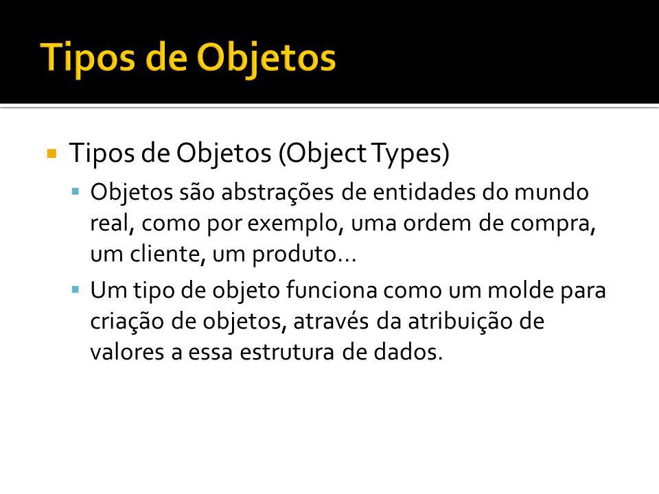 Tipos de Objetos (Object Types) Objetos são abstrações de entidades do mundo real, como por exemplo, uma ordem de compra, um cliente, um produto... Um