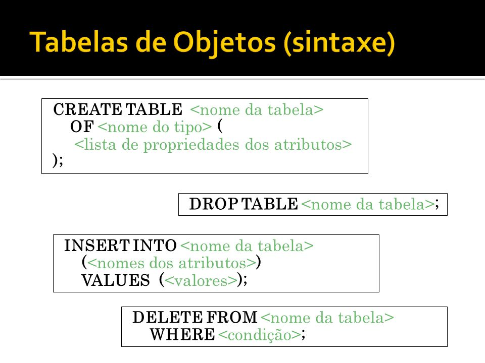 CREATE TABLE OF ( ); DROP TABLE ; INSERT INTO ( ) VALUES ( ); DELETE FROM WHERE ;