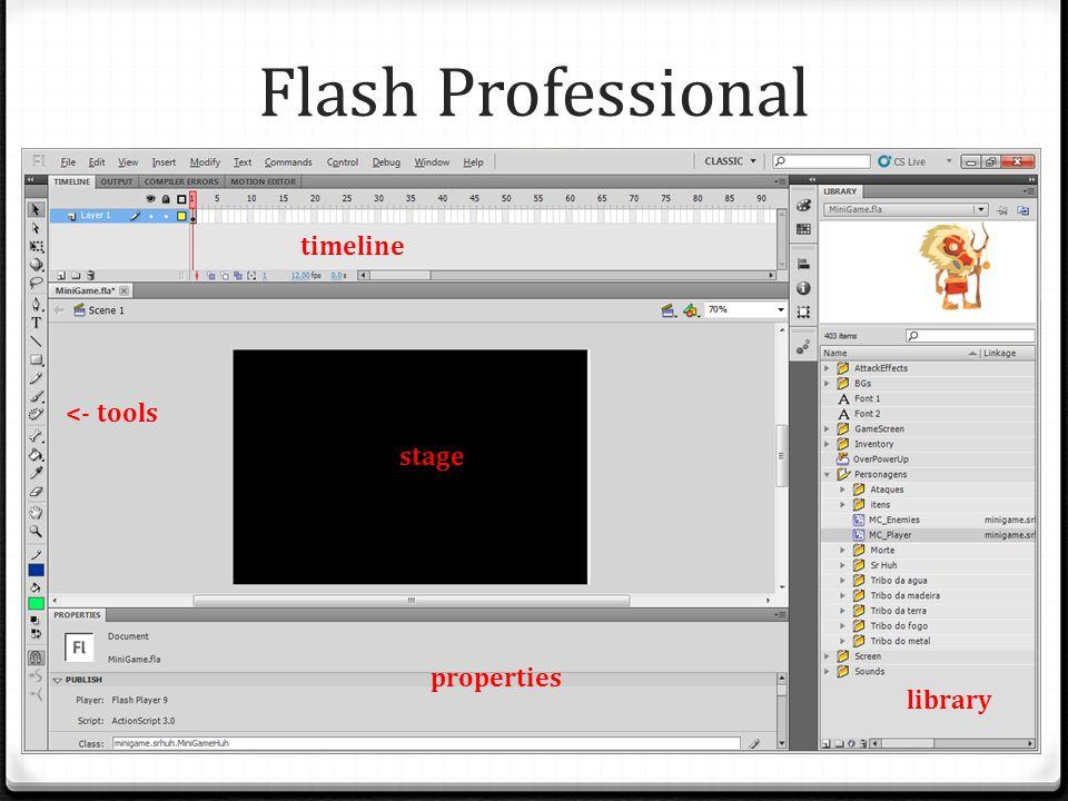Criando nosso Level 0 Criar a classe BreakoutLevel -> extends MovieClip 0 Criar movieclip e fazer linkage
