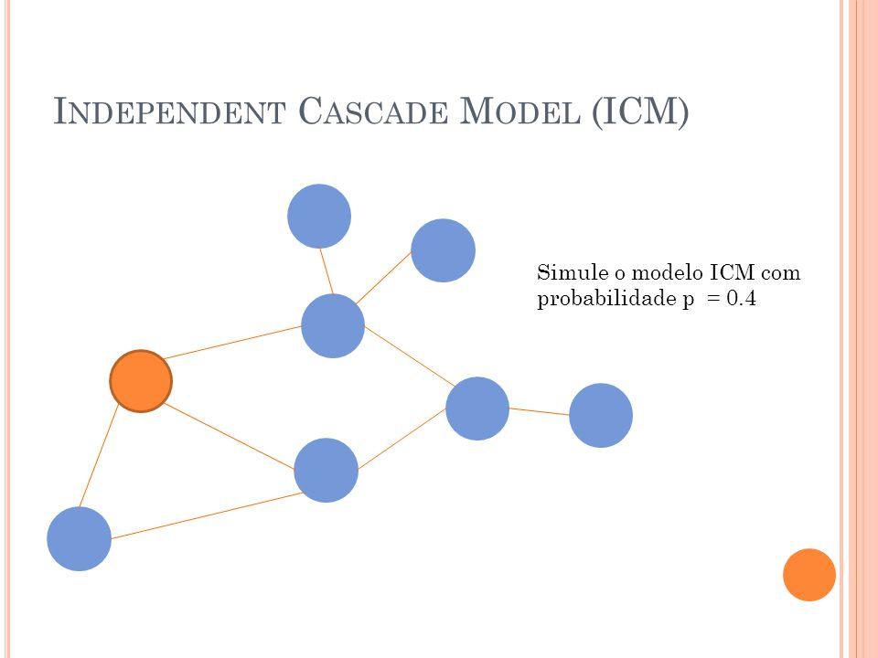 I NDEPENDENT C ASCADE M ODEL (ICM) Simule o modelo ICM com probabilidade p = 0.4