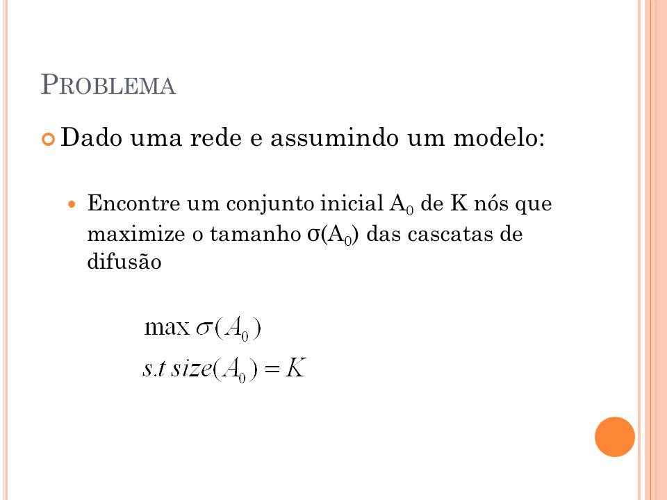 P ROBLEMA Dado uma rede e assumindo um modelo: Encontre um conjunto inicial A 0 de K nós que maximize o tamanho σ (A 0 ) das cascatas de difusão