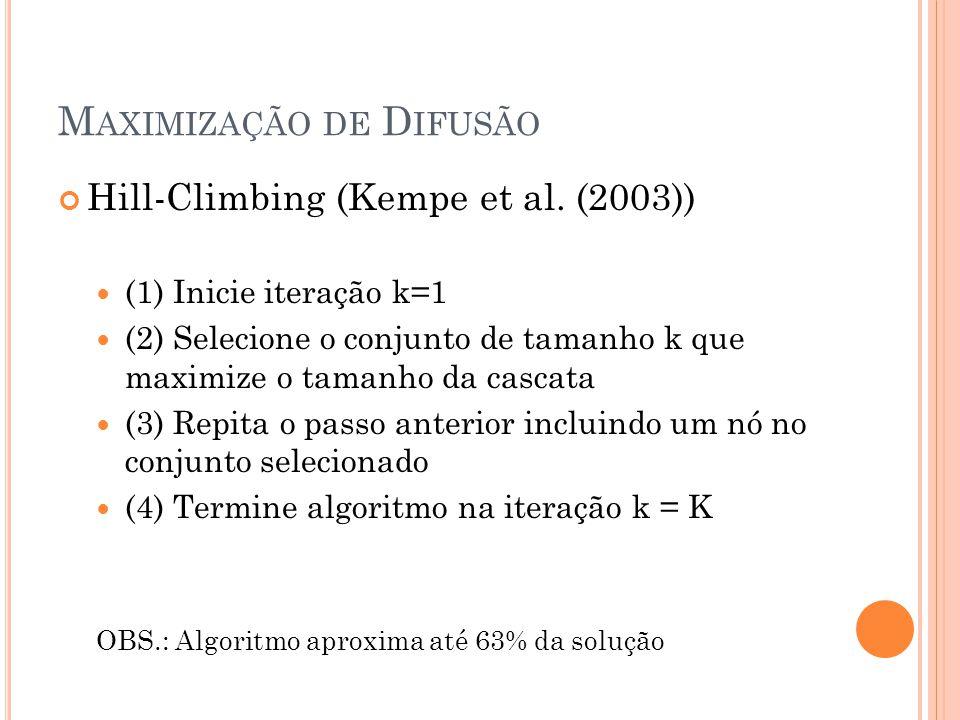 M AXIMIZAÇÃO DE D IFUSÃO Hill-Climbing (Kempe et al.