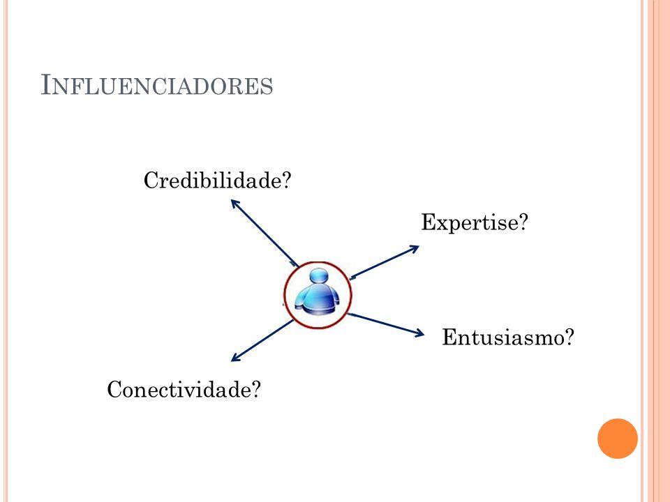I NFLUENCIADORES Credibilidade Expertise Entusiasmo Conectividade