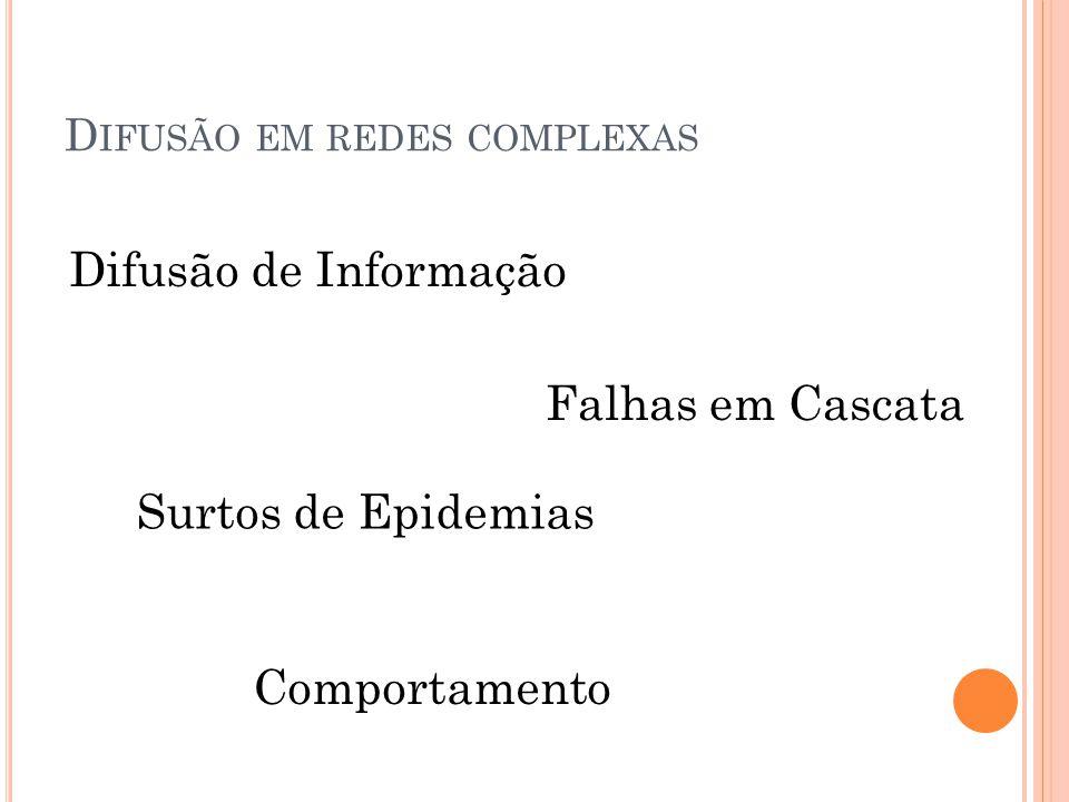 D IFUSÃO EM REDES COMPLEXAS Surtos de Epidemias Falhas em Cascata Comportamento Difusão de Informação