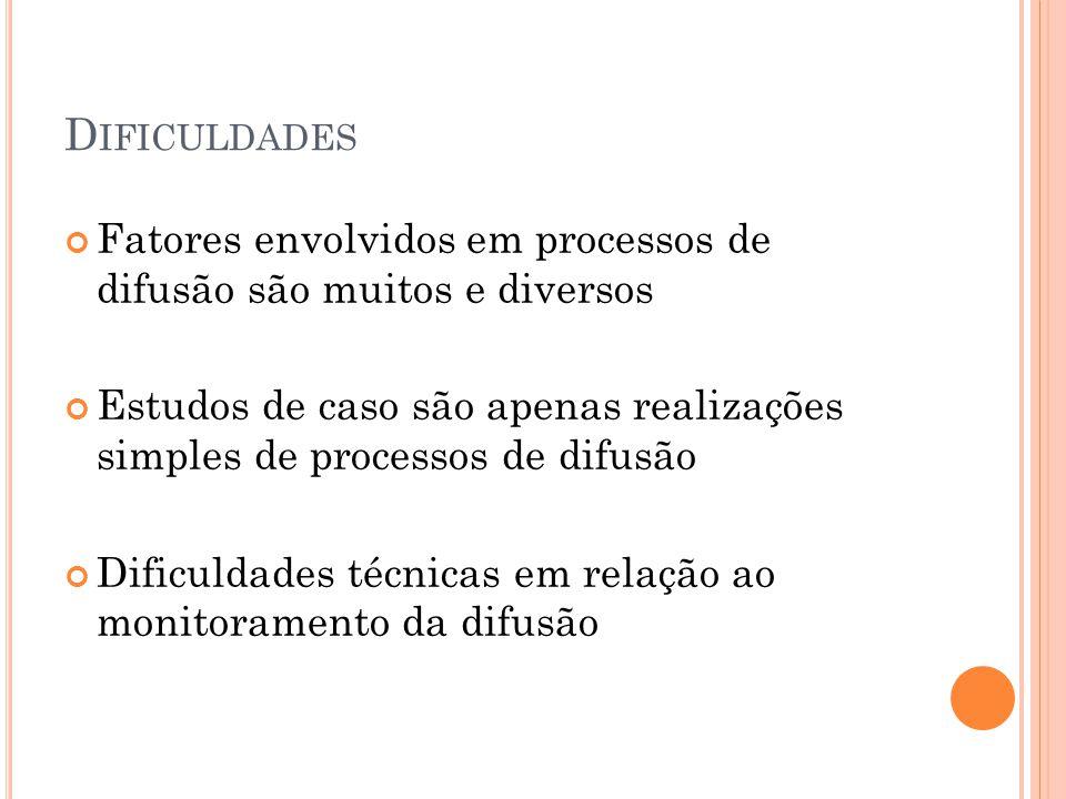 M ODELOS DE DIFUSÃO
