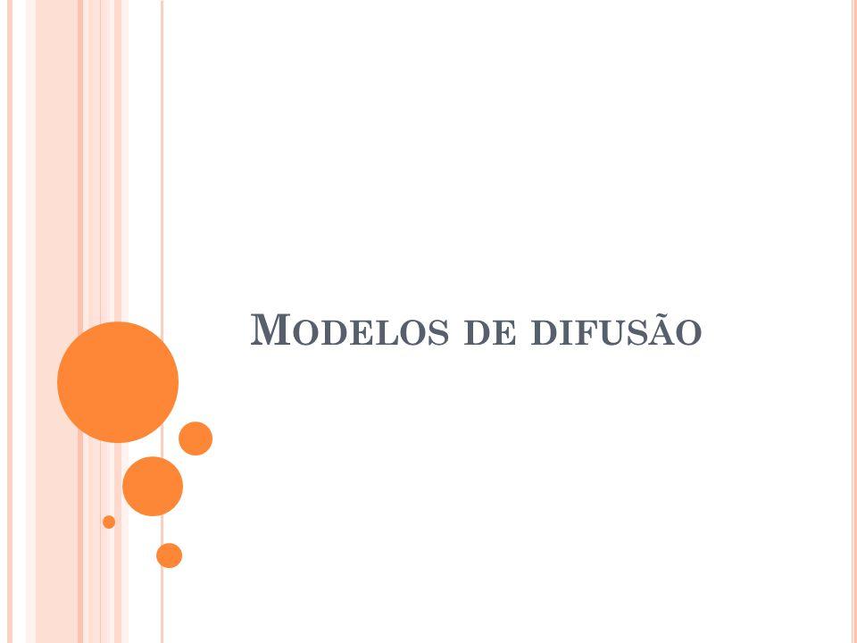 M AXIMIZAÇÃO DE D IFUSÃO Cost-effective Outbreak Detection in Networks (Leskovec et al.