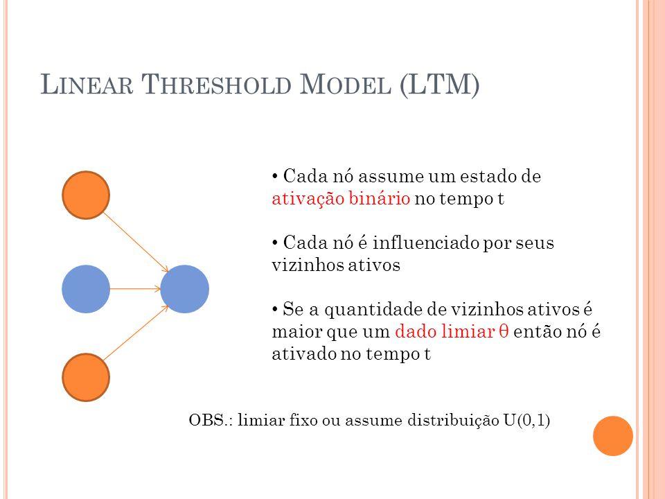 L INEAR T HRESHOLD M ODEL (LTM) Cada nó assume um estado de ativação binário no tempo t Cada nó é influenciado por seus vizinhos ativos Se a quantidade de vizinhos ativos é maior que um dado limiar θ então nó é ativado no tempo t OBS.: limiar fixo ou assume distribuição U(0,1)