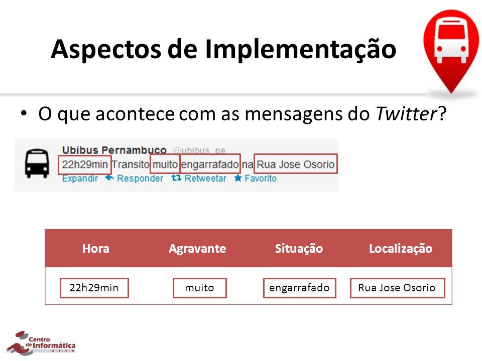 Aspectos de Implementação O que acontece com as mensagens do Twitter? HoraAgravanteSituaçãoLocalização Rua Jose Osorioengarrafadomuito22h29min