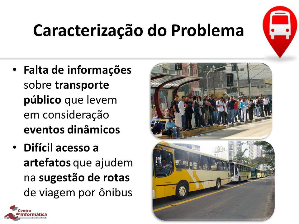 Caracterização do Problema Falta de informações sobre transporte público que levem em consideração eventos dinâmicos Difícil acesso a artefatos que aj