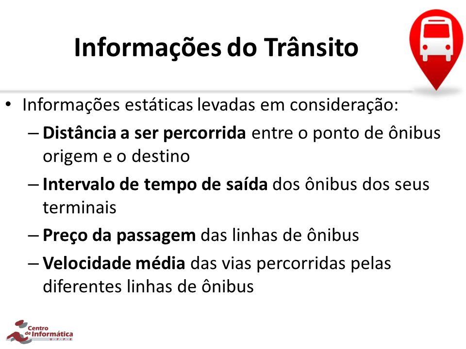 Informações do Trânsito Informações estáticas levadas em consideração: – Distância a ser percorrida entre o ponto de ônibus origem e o destino – Inter