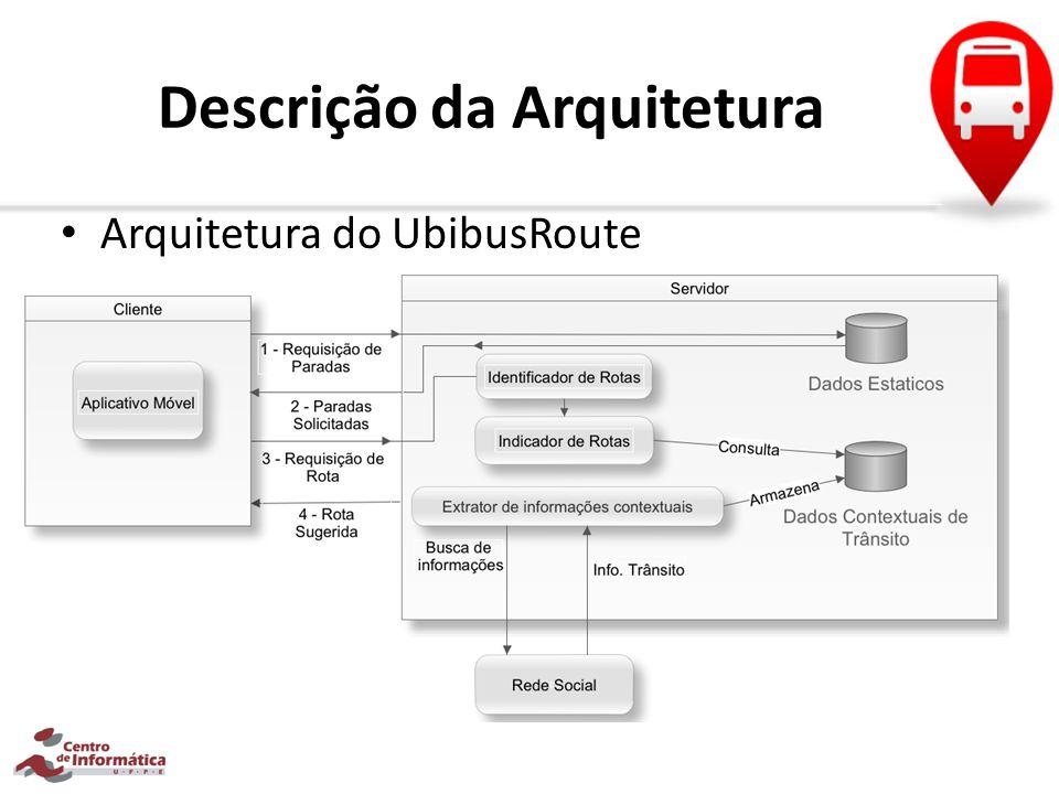Descrição da Arquitetura Arquitetura do UbibusRoute