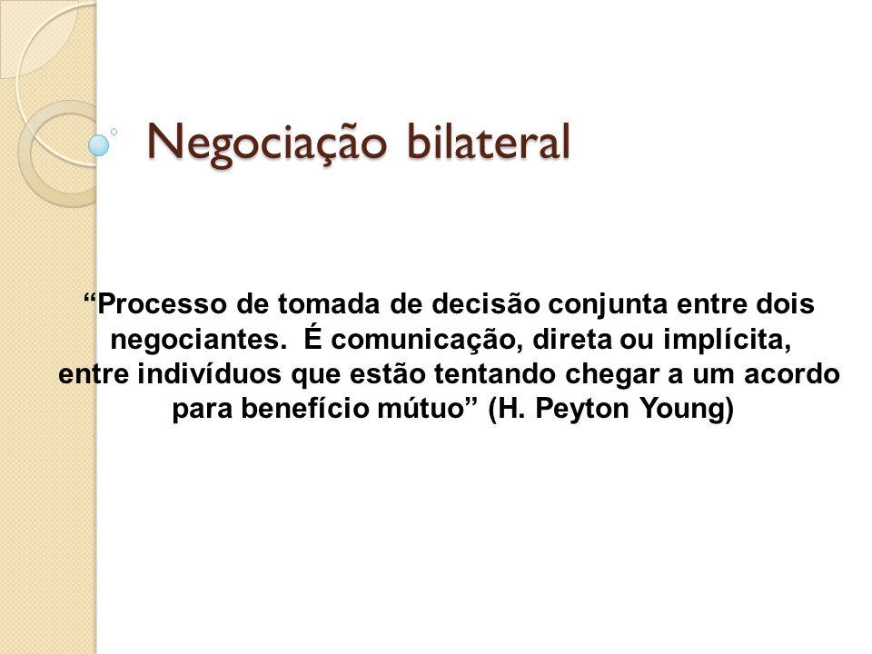 Processo de tomada de decisão conjunta entre dois negociantes. É comunicação, direta ou implícita, entre indivíduos que estão tentando chegar a um aco