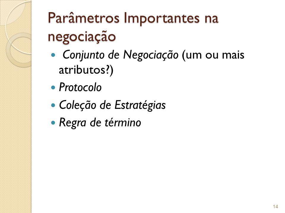 Parâmetros Importantes na negociação Conjunto de Negociação (um ou mais atributos?) Protocolo Coleção de Estratégias Regra de término 14