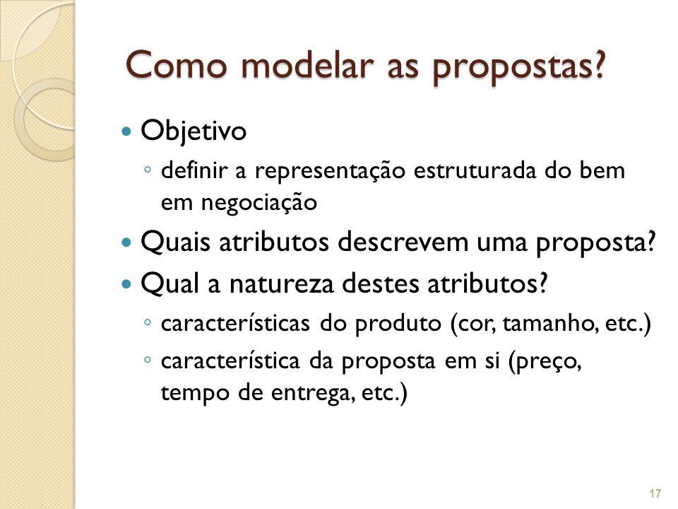 Como modelar as propostas? Como modelar as propostas? Objetivo definir a representação estruturada do bem em negociação Quais atributos descrevem uma