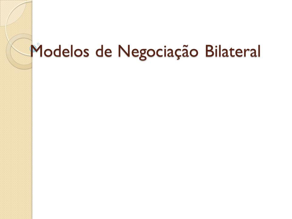 Modelos de Negociação Bilateral