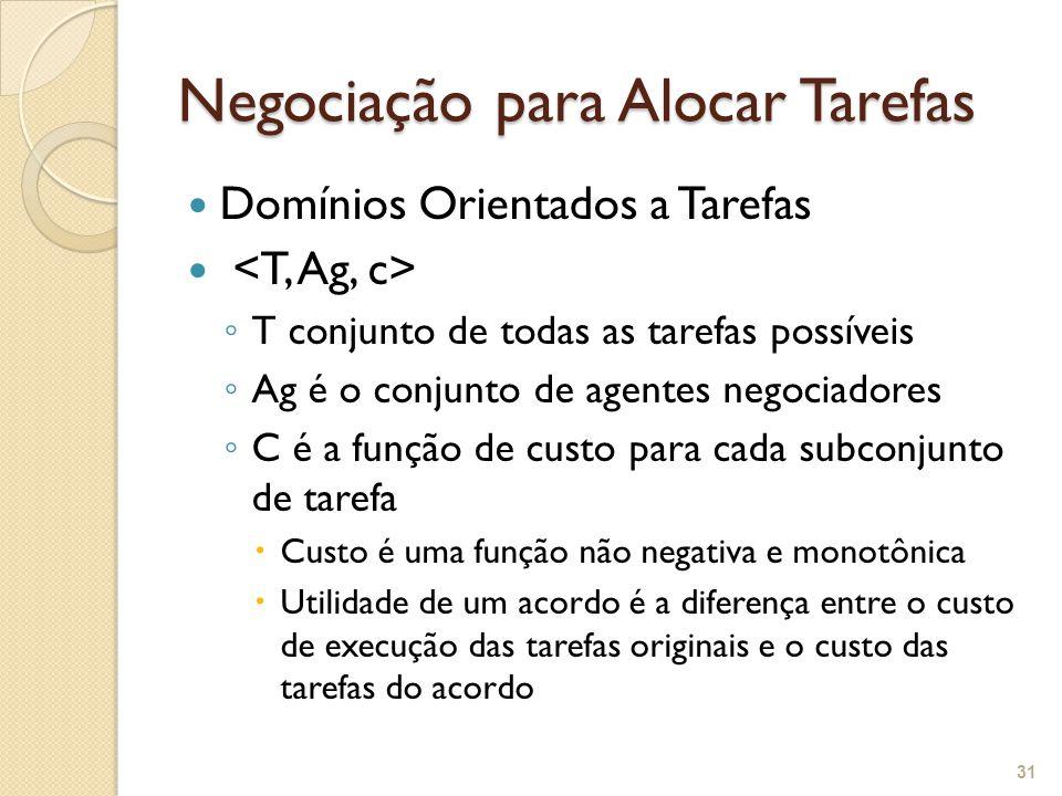 Negociação para Alocar Tarefas Domínios Orientados a Tarefas T conjunto de todas as tarefas possíveis Ag é o conjunto de agentes negociadores C é a fu