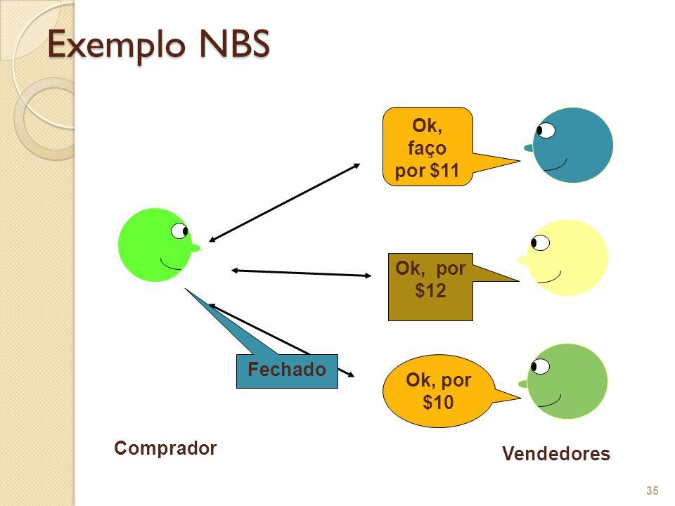 Exemplo NBS 35 Ok, por $12 Vendedores Ok, faço por $11 Ok, por $10 Comprador Fechado