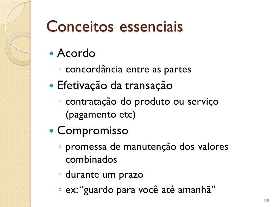 Conceitos essenciais Acordo concordância entre as partes Efetivação da transação contratação do produto ou serviço (pagamento etc) Compromisso promess