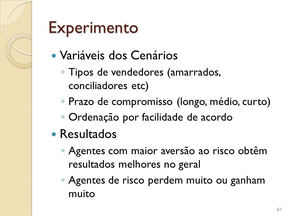 Experimento Variáveis dos Cenários Tipos de vendedores (amarrados, conciliadores etc) Prazo de compromisso (longo, médio, curto) Ordenação por facilid