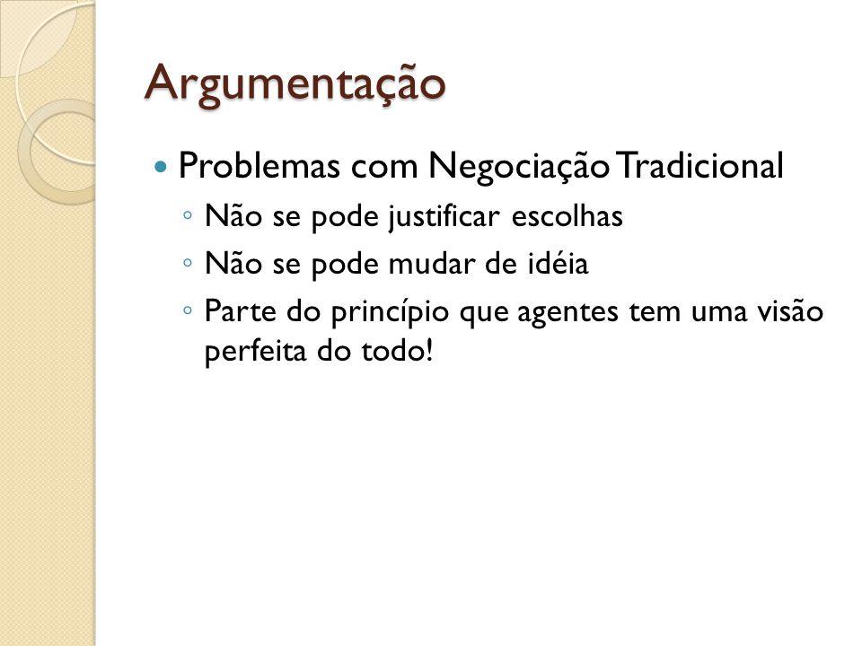 Argumentação Problemas com Negociação Tradicional Não se pode justificar escolhas Não se pode mudar de idéia Parte do princípio que agentes tem uma vi