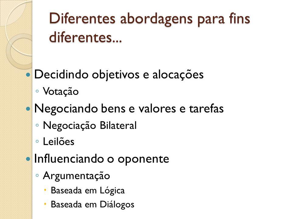 Diferentes abordagens para fins diferentes... Decidindo objetivos e alocações Votação Negociando bens e valores e tarefas Negociação Bilateral Leilões