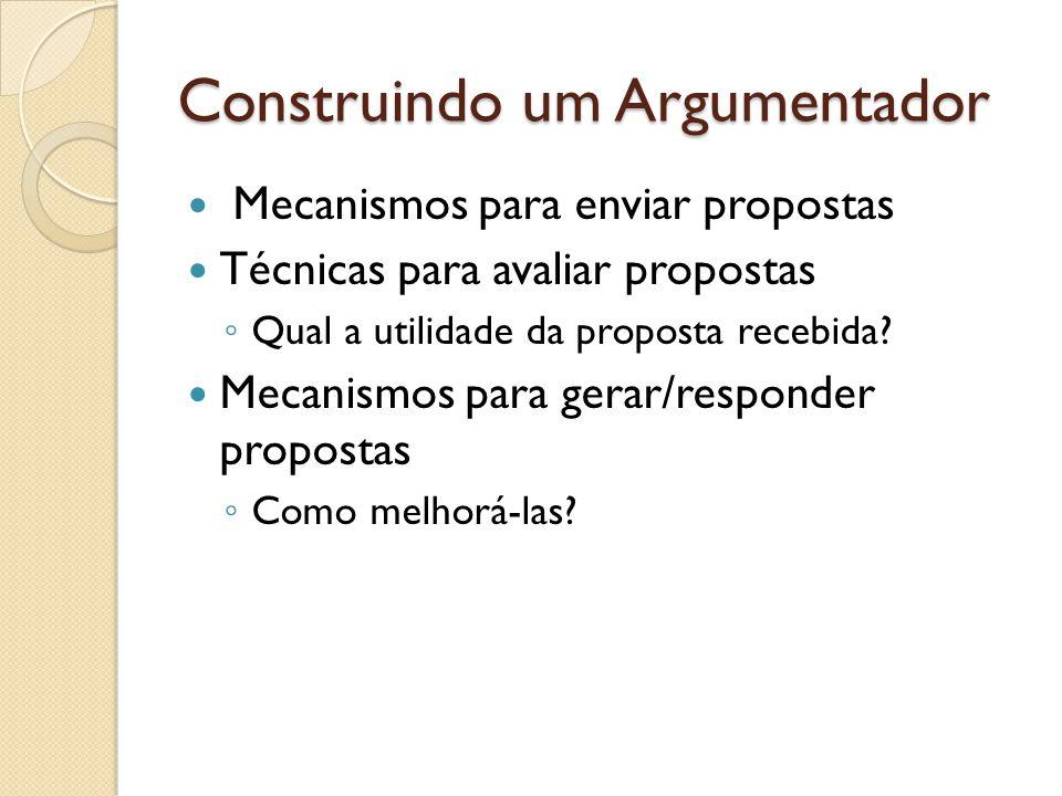 Construindo um Argumentador Mecanismos para enviar propostas Técnicas para avaliar propostas Qual a utilidade da proposta recebida? Mecanismos para ge