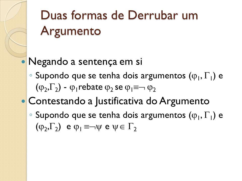 Duas formas de Derrubar um Argumento Negando a sentença em si Supondo que se tenha dois argumentos ( 1, 1 ) e ( 2, 2 ) - 1 rebate 2 se 1 2 Contestando