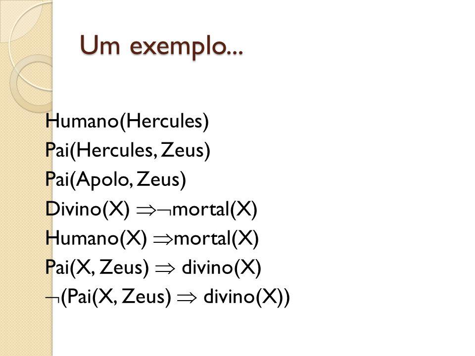 Um exemplo... Humano(Hercules) Pai(Hercules, Zeus) Pai(Apolo, Zeus) Divino(X) mortal(X) Humano(X) mortal(X) Pai(X, Zeus) divino(X) (Pai(X, Zeus) divin
