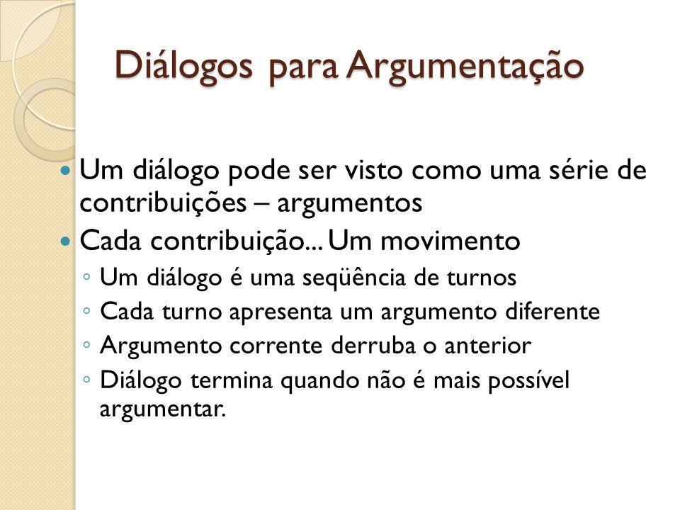 Diálogos para Argumentação Um diálogo pode ser visto como uma série de contribuições – argumentos Cada contribuição... Um movimento Um diálogo é uma s